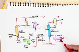 Api Manufacturing Process Flow Chart Process Flow Stock Image Image Of Draw Process