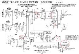 bf sf deluxe reverb com layout