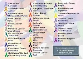 List Of Awareness Ribbons Cancer Ribbon Colors Kimaja