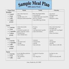 Diabetes Meal Planning Pdf Diabetic Meal Plan Chart Diabetic Meal Plan Pdf