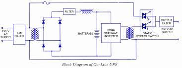 ups wiring diagram circuit wiring diagrams ups circuit diagram nodasystech