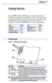 powerflex 40 ethernet wiring diagram powerflex wiring diagrams cars powerflex ethernet wiring diagram description 22b d012n104 22 comm e power flex 40 ac drive 7 5 hp 3ph 480v 12a allen bradley