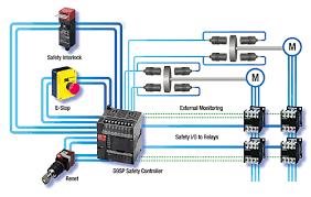 omron my2n relay wiring diagram wiring diagrams omron ly2 relay wiring diagram schematics and diagrams