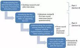 Psychological research   Wikipedia Pinterest