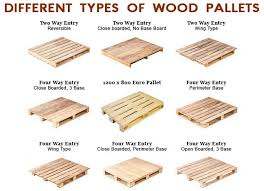 types of woods for furniture. Prevnav Nextnav Types Wood Pallets Make Furniture Types Of Woods For Furniture