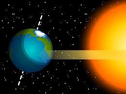 Solstice And Equinox Brainpop