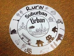 Urban Suburban Rural Rural Suburban Urban Poster How I Make Professional Looking