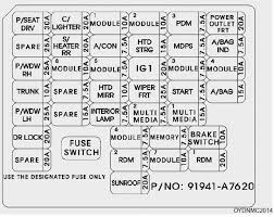 kia forte fuse relay panel description