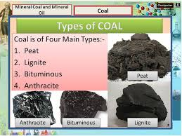 Element Elements And Compounds Coal Mineral Coal And Mineral