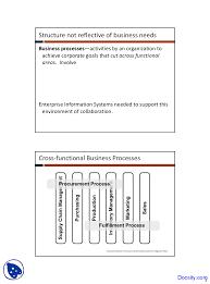 Business Processes E Commerce Lecture Slides Docsity