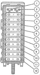 1985 1995 ford taurus and mercury sable fuse box diagram fuse 1991 Ford Taurus Fuse Box 1985 1995 ford taurus and mercury sable fuse box diagram 1991 ford taurus fuse box diagram