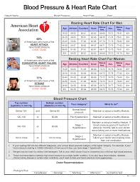 Heart Rate Vs Blood Pressure Chart Blood Pressure And Heart Rate Templates At