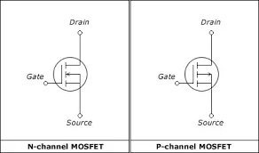 Can The Drain And Source Of A Mosfet Be Interchangable Quora
