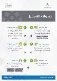 تسجيل حساب المواطن جديد 1442 طريقة وشروط التسجيل - خبر صح