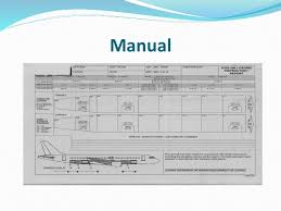 Aircraft Weight And Balance Basic For Load Control
