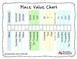Decimal Place Value Chart Place Value Printable Chart Akasharyans Com
