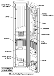 ets Tanning Bed Wiring Diagram Tanning Bed Wiring Diagram #58 sunvision tanning bed wiring diagram