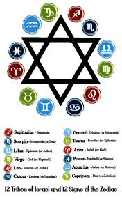 12 Tribes Of Israel Month Chart The Star Of David Zodiacs 12 Tribes Of Israel Information