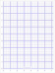 Free Graph Paper Template Print Engneeuforicco 273819600008 Graph