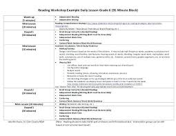 Meeting Summary Sample Minutes Of Meeting Format Awesome Sample Summary Template