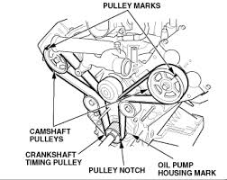 97 isuzu rodeo engine diagram 97 wiring diagrams online