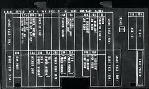 40 awesome 1994 honda civic ex fuse box diagram myrawalakot 1989 honda crx si fuse box diagram 1994 honda civic ex fuse box diagram elegant honda crx fuse box diagram 89 civic enchanting
