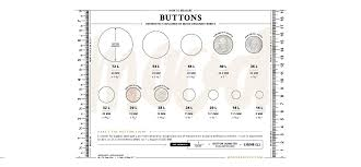 Tools Button Size Chart