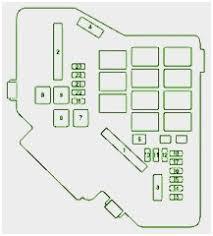 2003 honda civic hybrid fuse box diagram inspirational 2007 honda 2003 honda civic hybrid fuse box diagram inspirational 2007 honda pilot abs vsa wiring diagram 2005