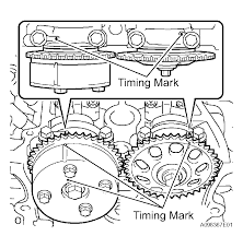 No specific timing mark if the timing belt or chain cut and the