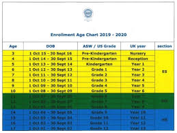 Grade Level Age Chart 16 Explicit Age Chart For School Grade