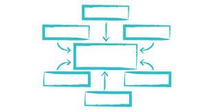 View Organisation Chart