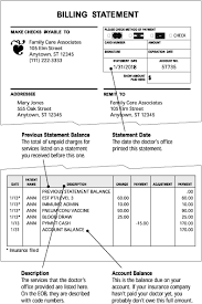 Understanding Your Medical Bills - Familydoctor.org