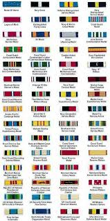 military ribbons chart