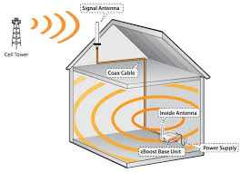 how to solve no cell phone signal reception issues in your home one