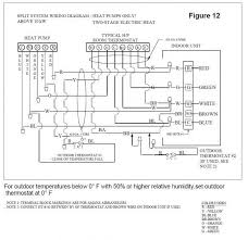 heat pump wiring diagram schematic heat pump wiring requirements Trane Heat Pump Wiring Diagram Thermostat goodman wiring diagram thermostat how to wire a goodman heat pump heat pump wiring diagram schematic trane heat pump wiring diagram thermostat