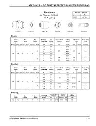 Hypertherm 105 Cut Charts Aluminum Air Plasma Air Shield 45 A Cutting Marking