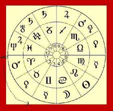 Alwaysastrology Com Birth Chart Learn The Astrology Symbols And Glyphs