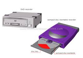 data storage devices communications office automation data storage devices 3