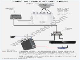 directv deca wiring diagram elegant directv mdu installation diagram directv deca wiring diagram elegant directv mdu installation diagram fresh 5g front and backhaul demand