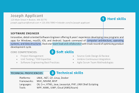 Top Skills On Resume Tag Top Skills To Mention In A Resume Top Resume Mistakes That