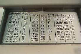 Square D Manual Motor Starter 2510 Fg1p W Pilot Light