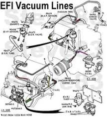 2002 ford ranger fuse diagram fuse panel and power distribution i need vacuum line diagram please help 1989 ford truck enthusiasts forums
