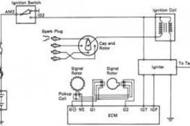 free toyota wiring diagrams wiring diagram free vehicle wiring diagrams pdf at Free Toyota Wiring Diagrams