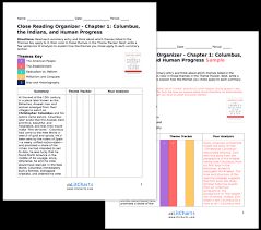 Progressive Legislation Chart Answers A Peoples History Of The United States Chapter 13 The