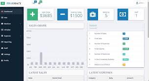 pharmacy design company codemind technologies jodhpur and bangalore web design company