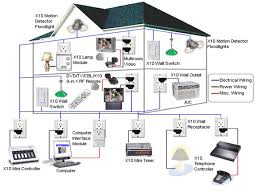 home automation wiring diagram home image wiring x10 wiring diagram x10 auto wiring diagram schematic on home automation wiring diagram