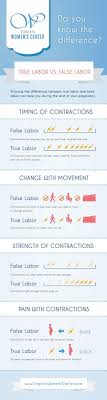 Pregnancy Labor Contractions Chart Pin By Mommies Best Mall Irene Everything For Moms And