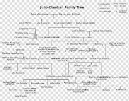I Claudius Family Chart Principate Julio Claudian Dynasty Family Tree I Claudius