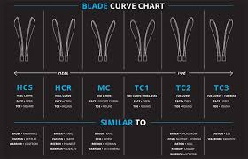 Ccm Goalie Stick Blade Chart True Blade Patterns