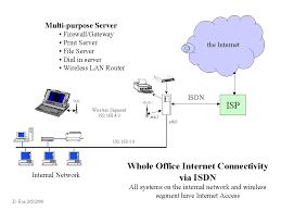 ethernet wiring diagram for isdn ethernet image dsl wiring diagram phone line images pin telephone jack wiring on ethernet wiring diagram for isdn
